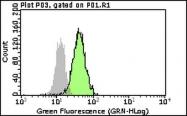 AM50607PU-N - PLCG1