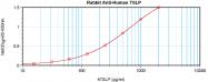 AP01155PU-N - TSLP