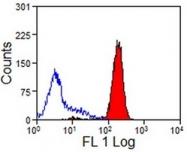 AP05383FC-N - Mouse IgG