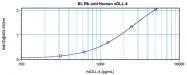 AP21750BT-S - Delta-like protein 4 / DLL4