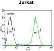 AP50740PU-N - Cannabinoid receptor 2