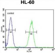 AP51918PU-N - GPR142 / PGR2