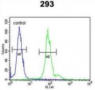 AP52145PU-N - ID4 / BHLHB27