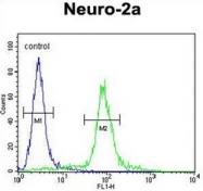 AP52249PU-N - Integrin alpha-11 / ITGA11