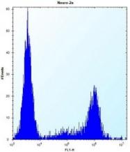 AP52378PU-N - KLC2