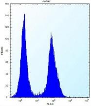 AP52469PU-N - Galectin-4