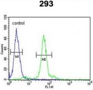 AP52513PU-N - Lysyl oxidase