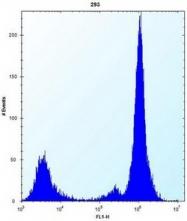 AP52718PU-N - MOBKL1B