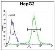 AP53155PU-N - PALB2