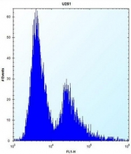 AP53354PU-N - PLOD1 / PLOD