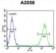 AP53506PU-N - Parathymosin / PTMS
