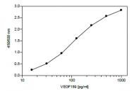 AR31182PU-N - VEGF-A