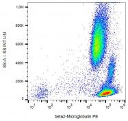 BM604HRP - Beta-2-microglobulin