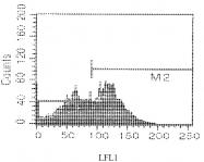CL024F - CD44