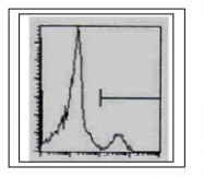 DDX0030A488-50 - Basophils