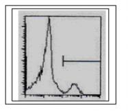 DDX0030P-50 - Basophils