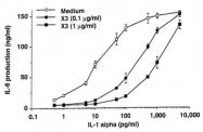 DDX0710P-50 - Interleukin-1 alpha / IL-1A