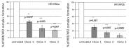 DDX1305P-50 - HIV-1