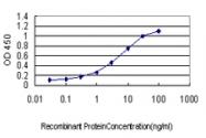 H00000127-M01 - Alcohol dehydrogenase 4 / ADH4