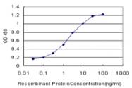 H00000826-M01 - CAPNS1