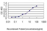 H00002641-M02 - Glucagon