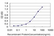 H00002771-M03 - G protein alpha Inhibitor 2