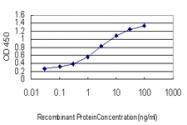 H00003949-M01 - LDLR