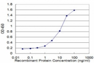 H00004240-M03 - Lactadherin