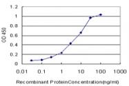 H00005723-M06 - Phosphoserine phosphatase