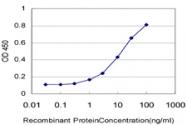 H00054808-M01 - Dymeclin