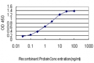 H00253738-M05 - EBF3 / COE3