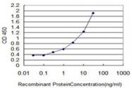 MAB0030-M03 - Glycohemoglobin / HBA1c