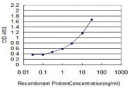 MAB0030-M04 - Glycohemoglobin / HBA1c
