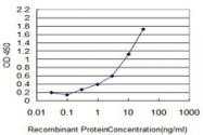 MAB0030-M05 - Glycohemoglobin / HBA1c