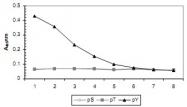 MAB2002 - Phosphotyrosine