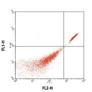 NB100-78114 - R-Phycoerythrin