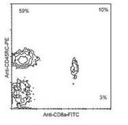 NBP1-28133 - CD45 / LCA