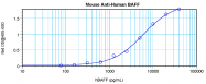 PM1200P - CD257 / BAFF