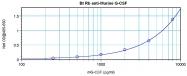 PP022B1 - G-CSF