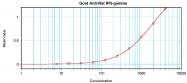 PP033P1 - IFNG / Interferon gamma