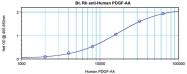 PP1061B1 - PDGFA
