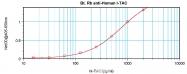 PP1091B1 - CXCL11 / ITAC