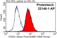 22146-1-AP - CD49a / ITGA1