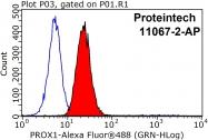 11067-2-AP - PROX-1