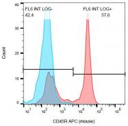 SM034LE - CD45 / LCA
