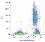 SM3025APC - CD45 / LCA