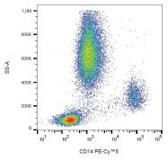 SM3163APC - CD14