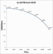 bs-0279R - VEGF-A