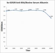 bs-0292R - Albumin