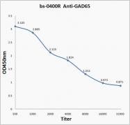 bs-0400R - GAD2 / GAD65